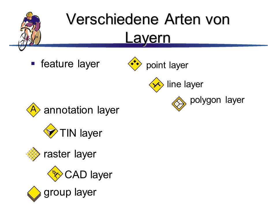 Verschiedene Arten von Layern