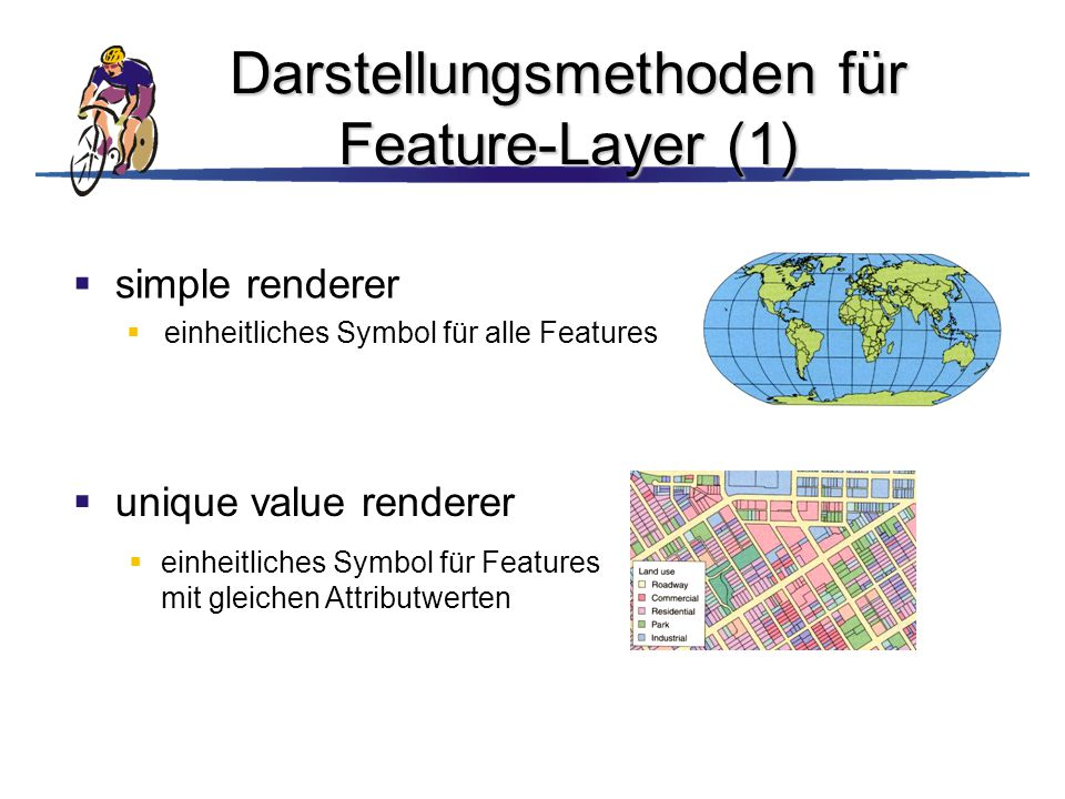 Darstellungsmethoden für Feature-Layer (1)