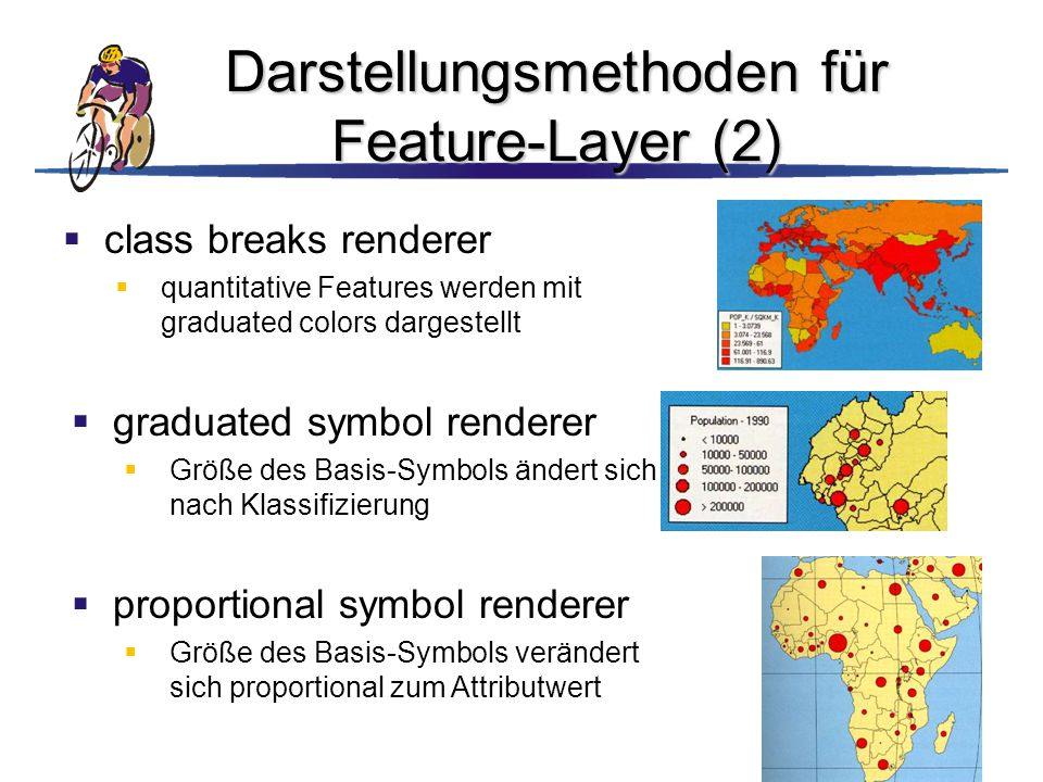 Darstellungsmethoden für Feature-Layer (2)
