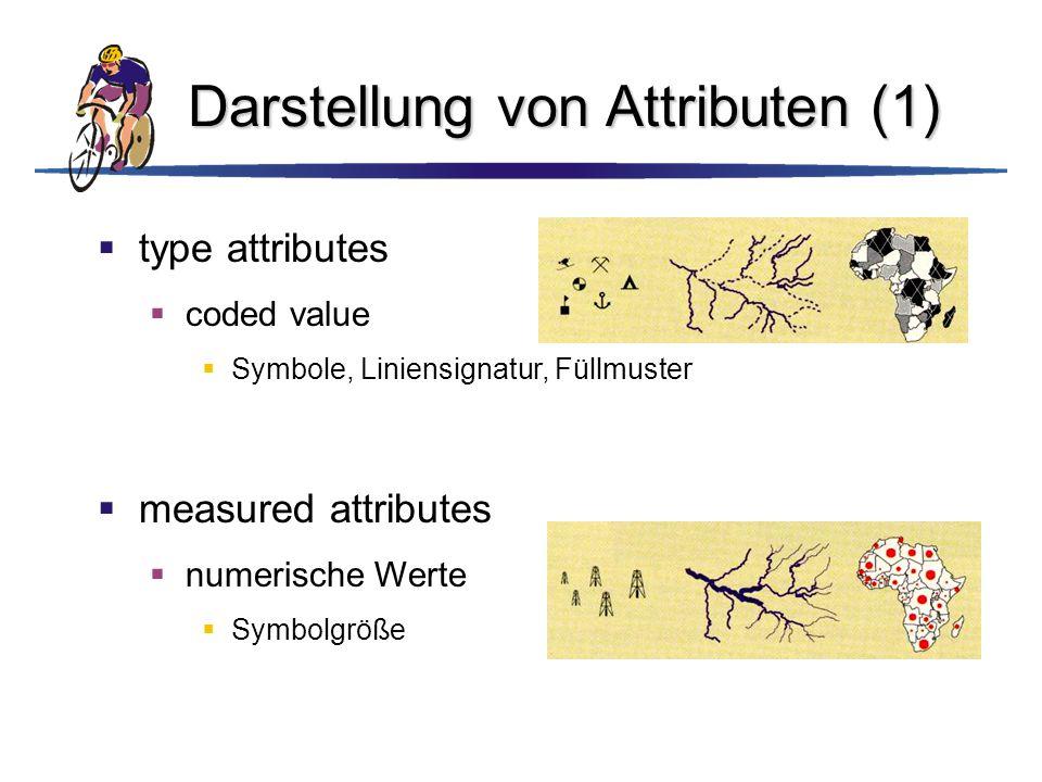 Darstellung von Attributen (1)