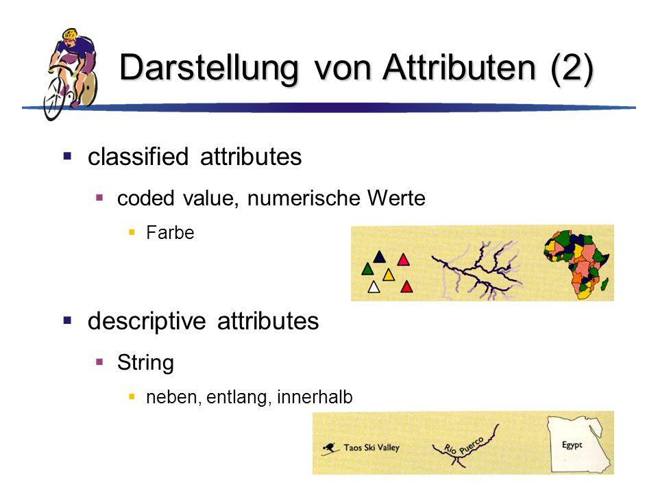 Darstellung von Attributen (2)
