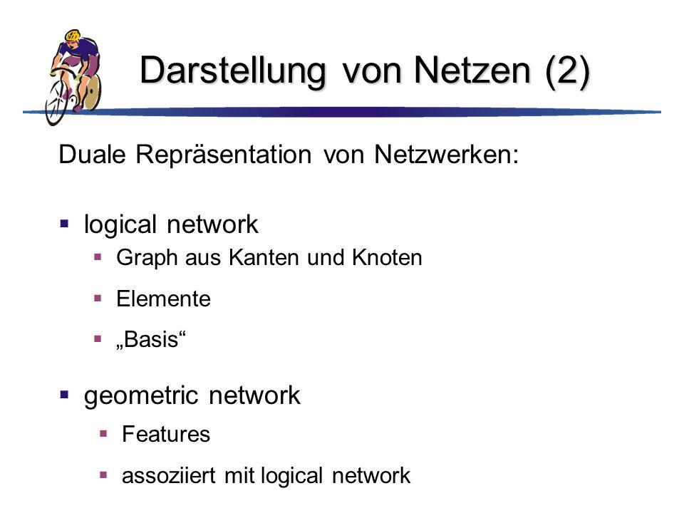 Darstellung von Netzen (2)