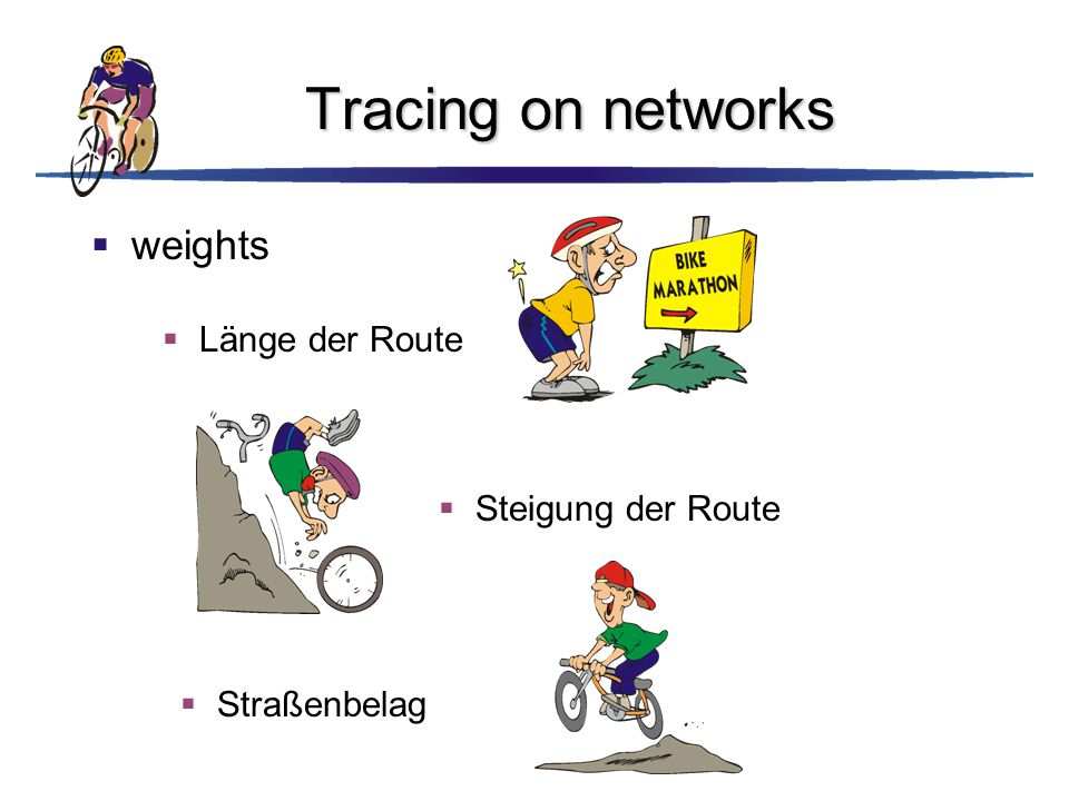 Tracing on networks weights Länge der Route Steigung der Route