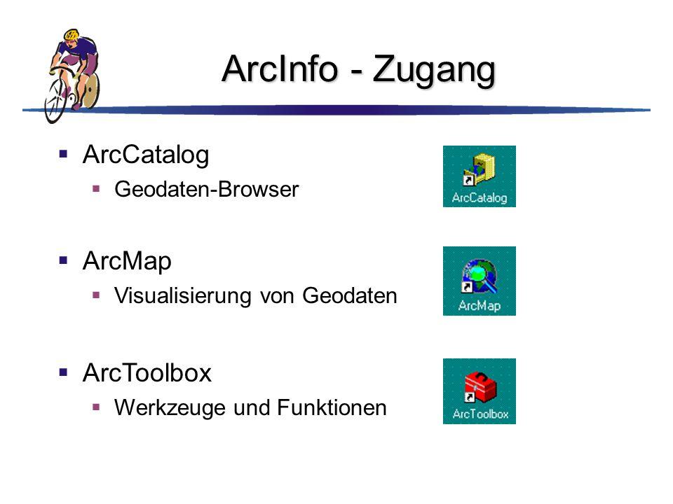 ArcInfo - Zugang ArcCatalog ArcMap ArcToolbox Geodaten-Browser