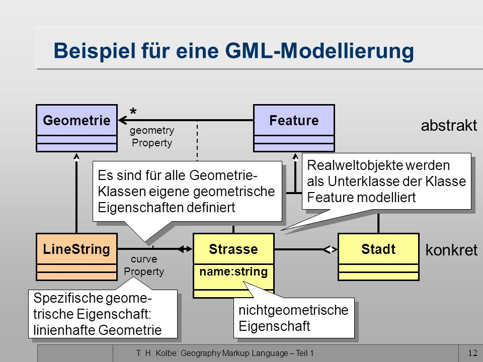 Beispiel für eine GML-Modellierung