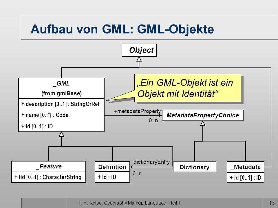 Aufbau von GML: GML-Objekte