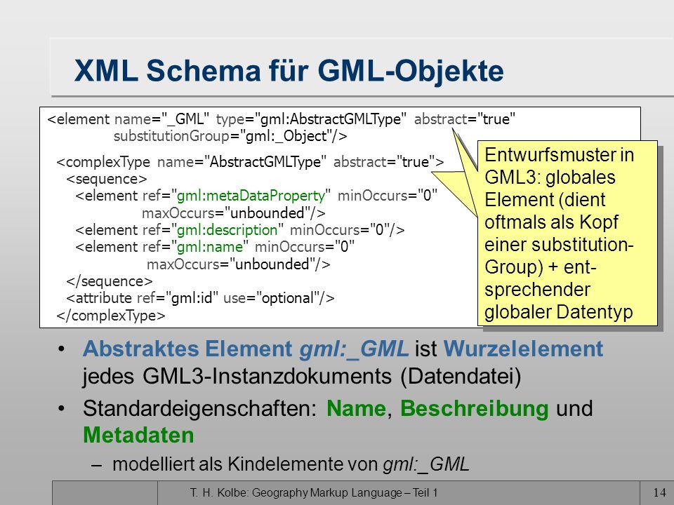 XML Schema für GML-Objekte