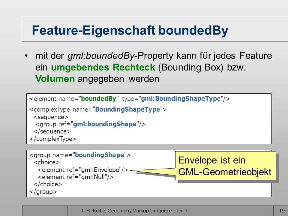 Feature-Eigenschaft boundedBy