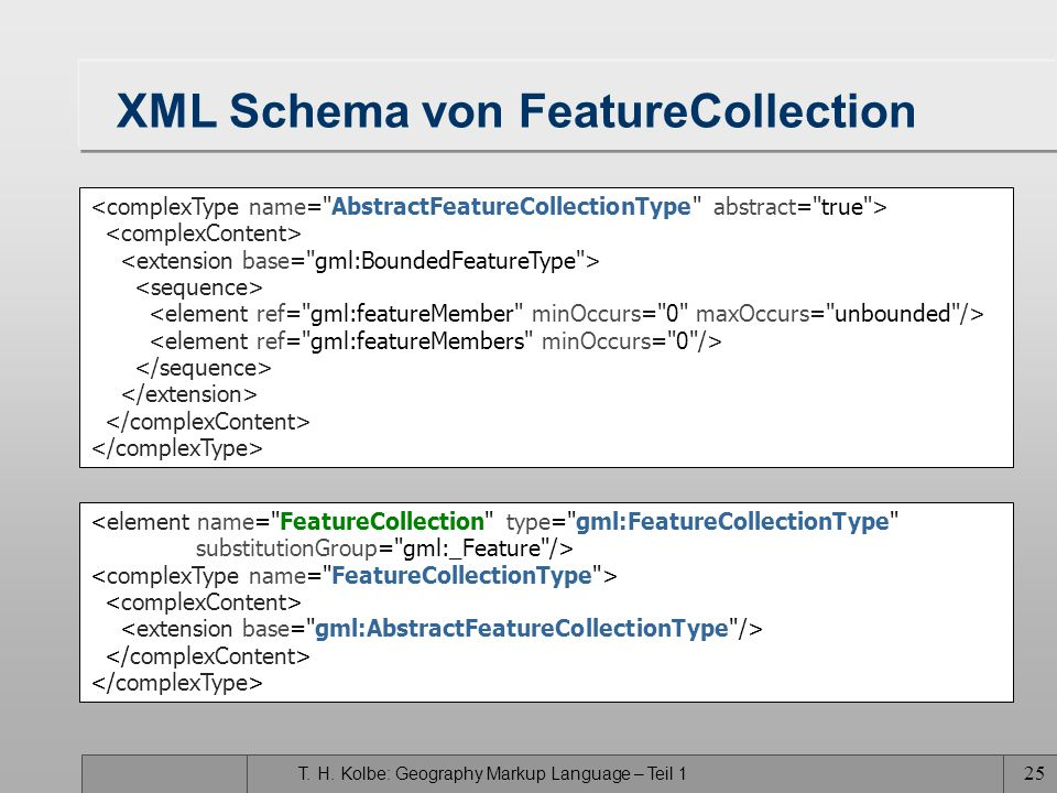 XML Schema von FeatureCollection