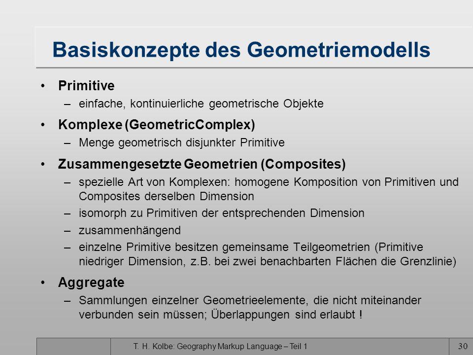 Basiskonzepte des Geometriemodells