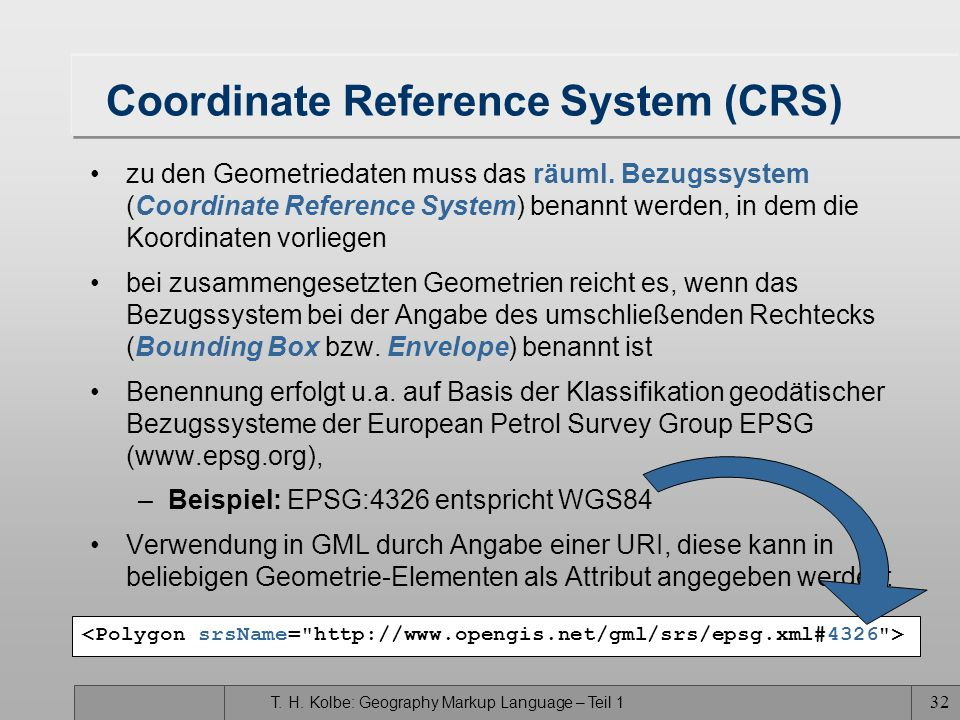 Coordinate Reference System (CRS)