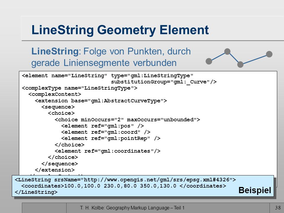 LineString Geometry Element
