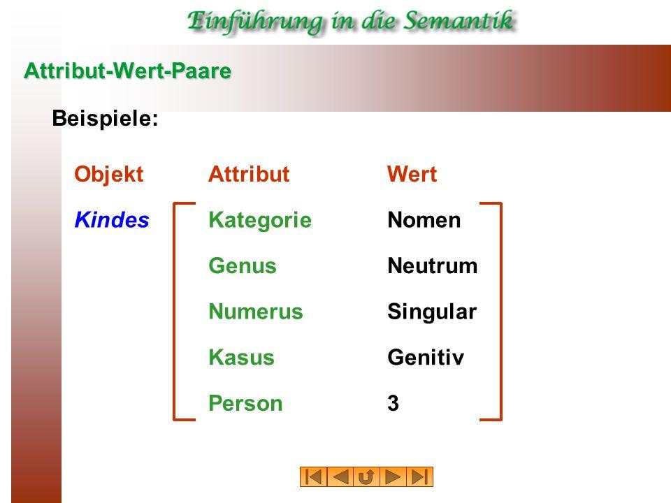 Attribut-Wert-Paare Beispiele: Objekt. Attribut. Wert. Kindes. Kategorie. Nomen. Neutrum. Genus.
