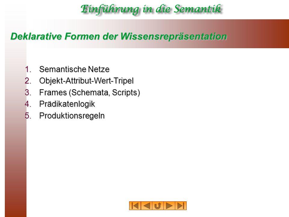 Deklarative Formen der Wissensrepräsentation