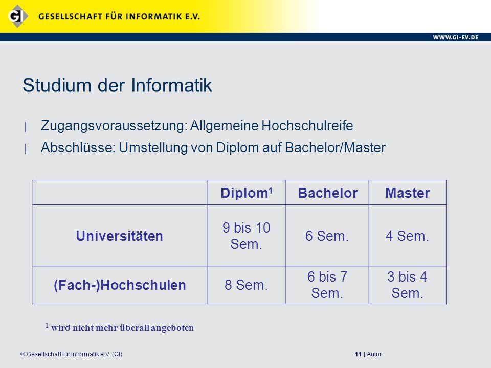 Studium der Informatik