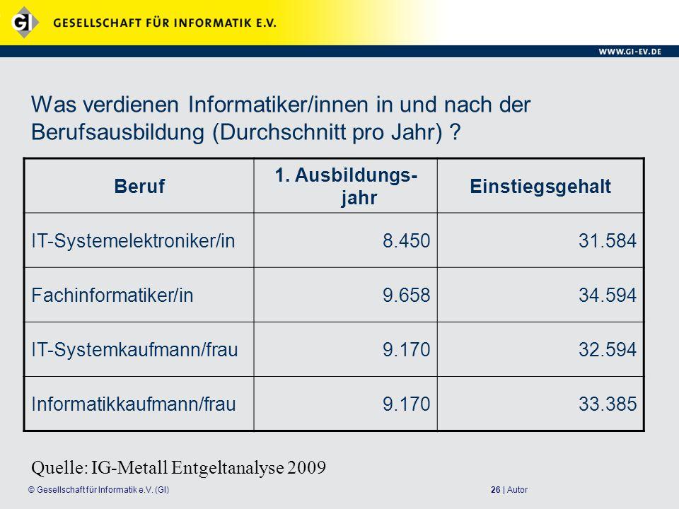 Was verdienen Informatiker/innen in und nach der Berufsausbildung (Durchschnitt pro Jahr)
