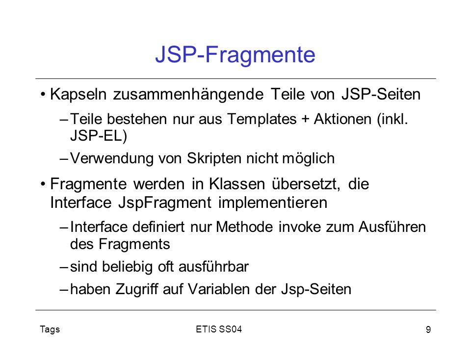 JSP-Fragmente Kapseln zusammenhängende Teile von JSP-Seiten