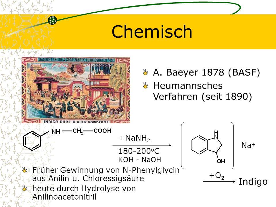 Chemisch A. Baeyer 1878 (BASF) Heumannsches Verfahren (seit 1890)
