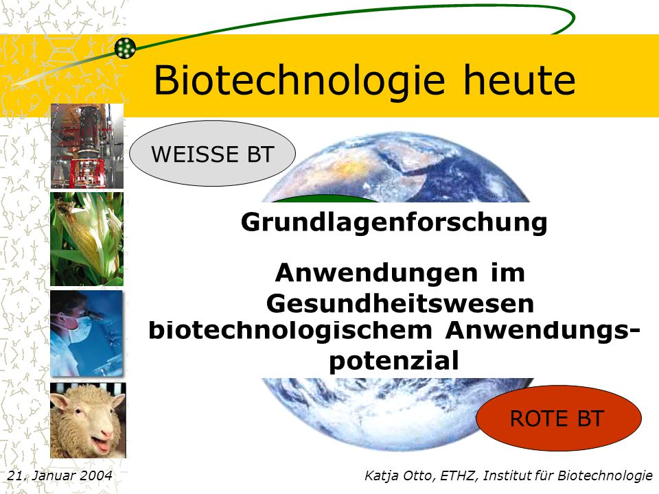 Anwendungen im Gesundheitswesen Biotechnologie im Agrarsektor