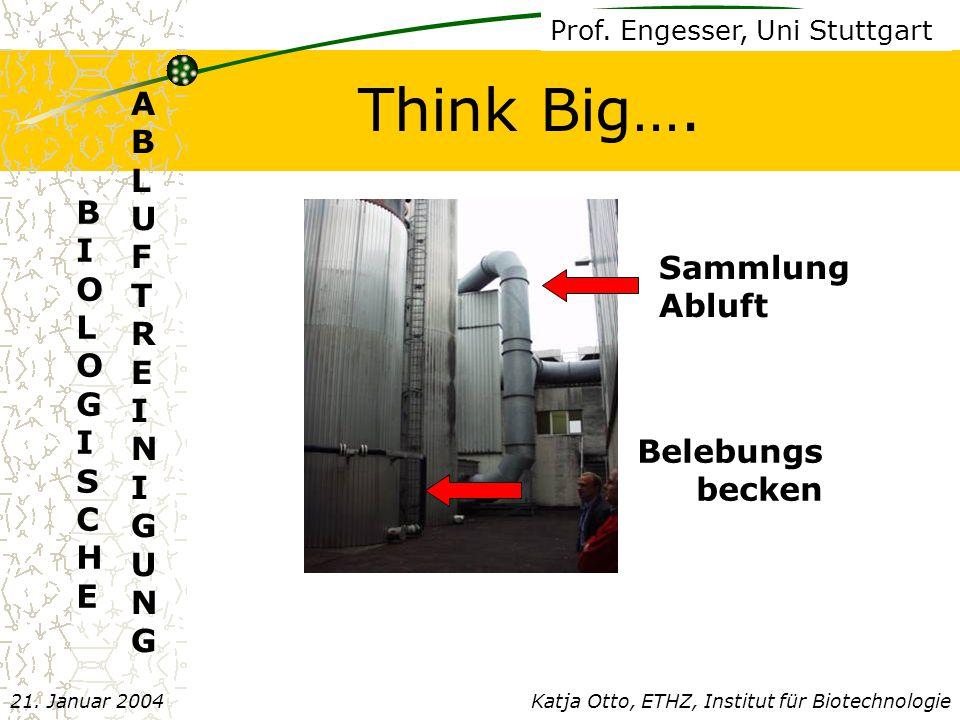 Think Big…. ABLUFTREINIGUNG BIOLOGISCHE Sammlung Abluft
