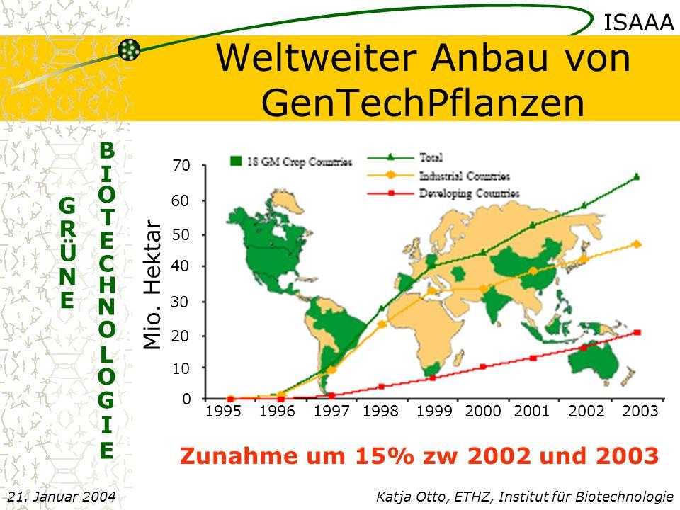 Weltweiter Anbau von GenTechPflanzen