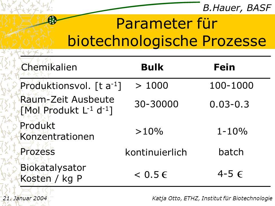 Parameter für biotechnologische Prozesse
