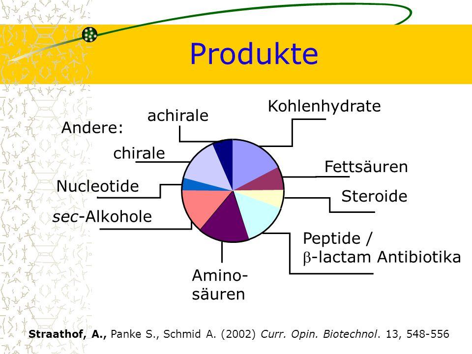Produkte Kohlenhydrate achirale Andere: chirale Fettsäuren Nucleotide