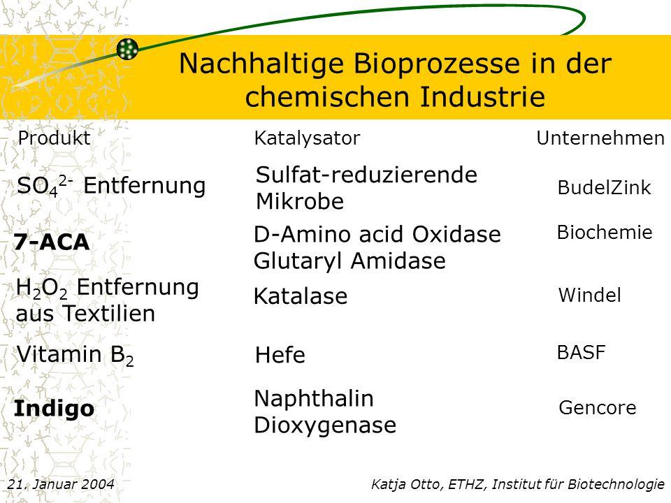 Nachhaltige Bioprozesse in der chemischen Industrie