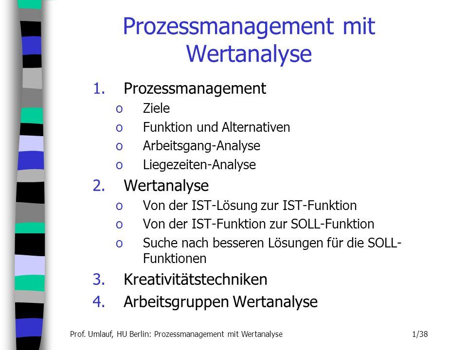 Prozessmanagement mit Wertanalyse