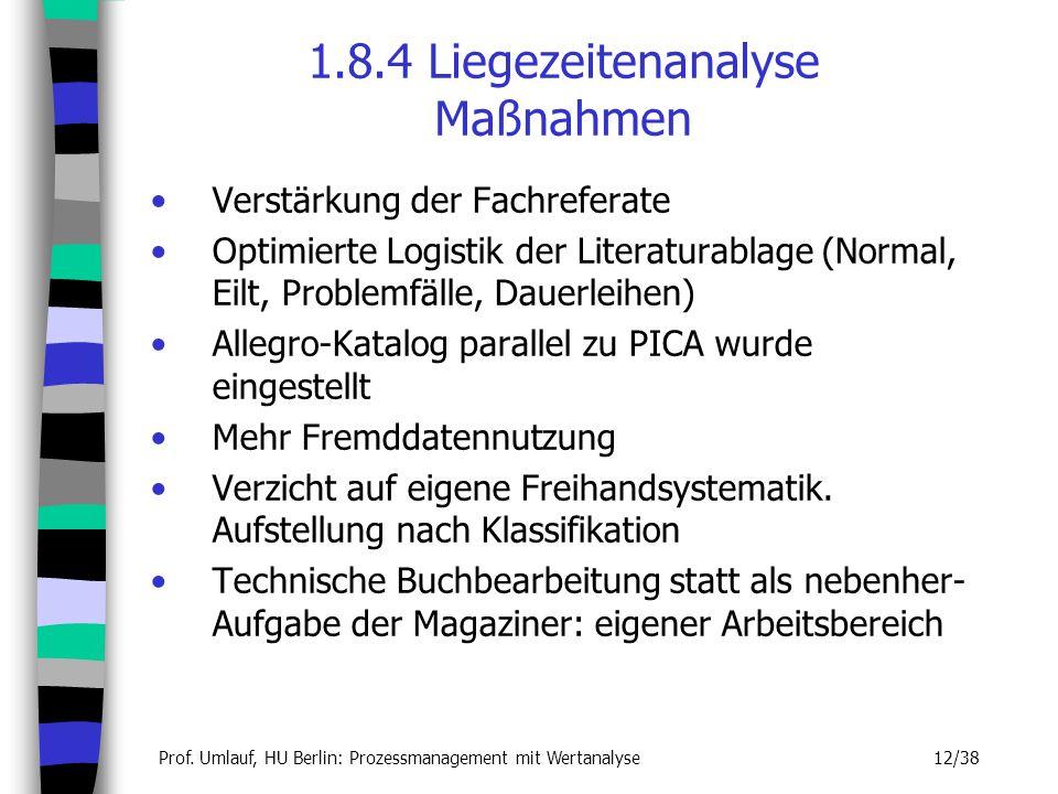 1.8.4 Liegezeitenanalyse Maßnahmen