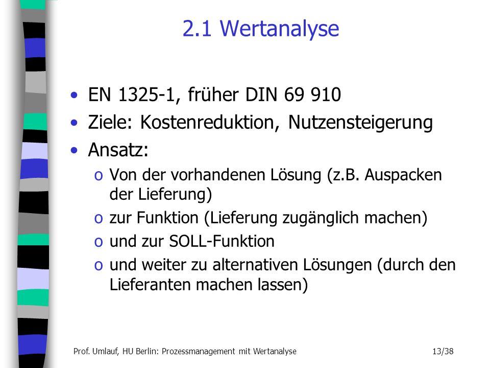 2.1 Wertanalyse EN 1325-1, früher DIN 69 910