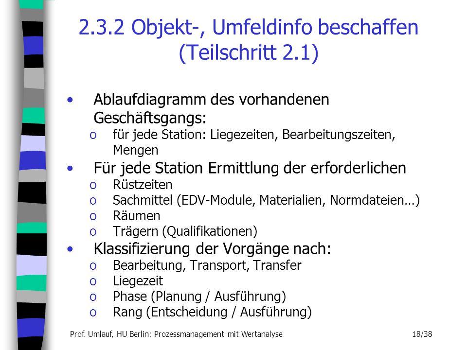 2.3.2 Objekt-, Umfeldinfo beschaffen (Teilschritt 2.1)