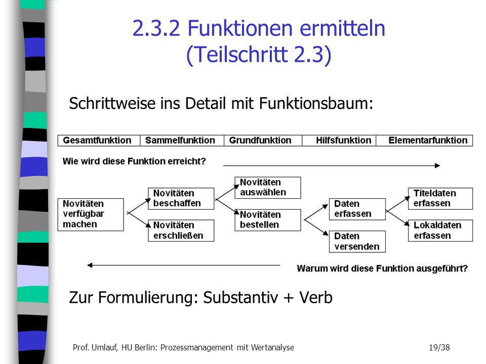 2.3.2 Funktionen ermitteln (Teilschritt 2.3)