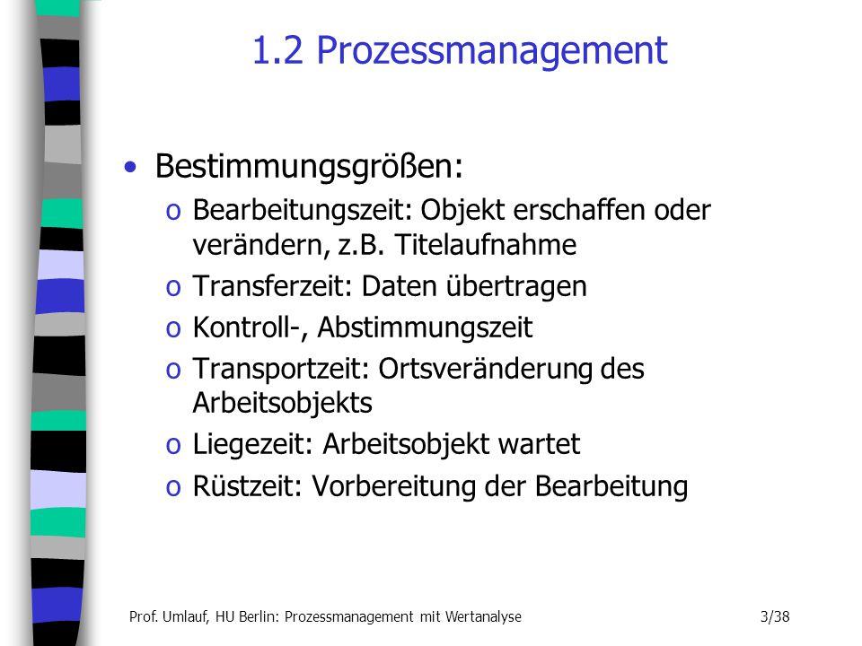 1.2 Prozessmanagement Bestimmungsgrößen: