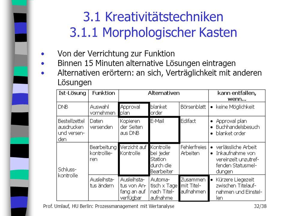 3.1 Kreativitätstechniken 3.1.1 Morphologischer Kasten