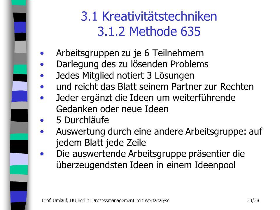 3.1 Kreativitätstechniken 3.1.2 Methode 635