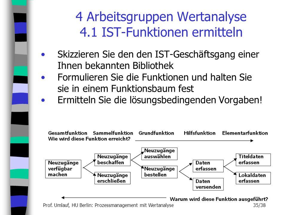 4 Arbeitsgruppen Wertanalyse 4.1 IST-Funktionen ermitteln