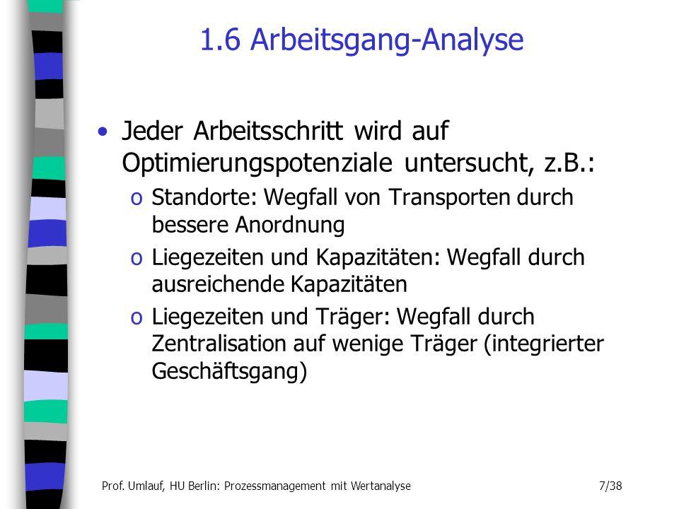 1.6 Arbeitsgang-Analyse Jeder Arbeitsschritt wird auf Optimierungspotenziale untersucht, z.B.: