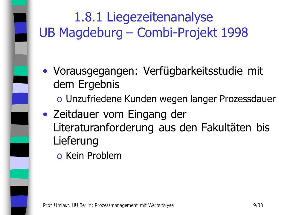 1.8.1 Liegezeitenanalyse UB Magdeburg – Combi-Projekt 1998