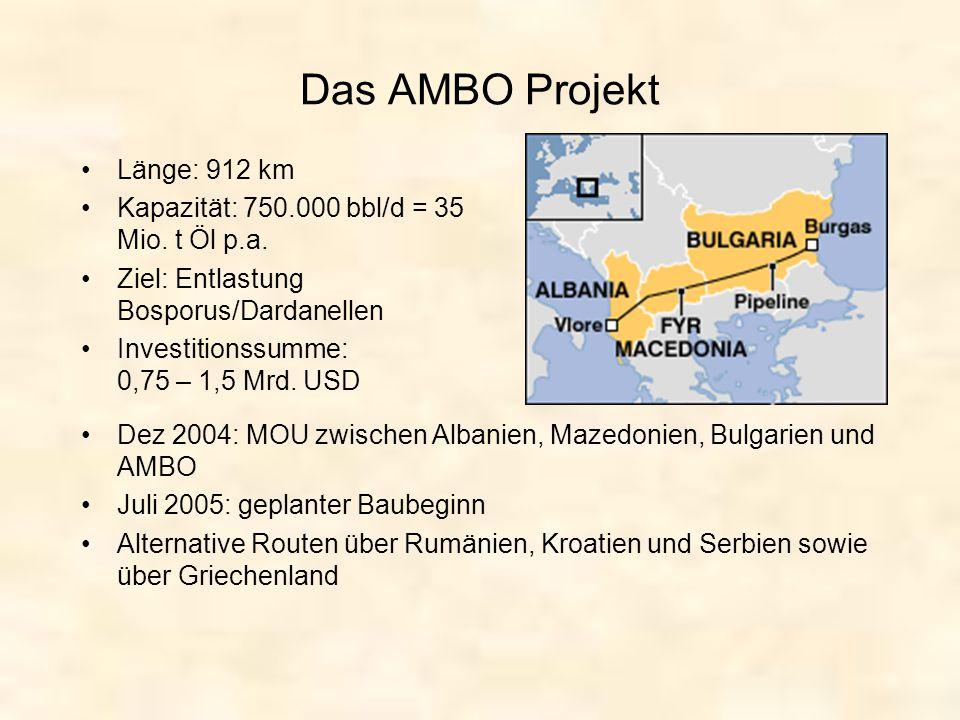 Das AMBO Projekt Länge: 912 km
