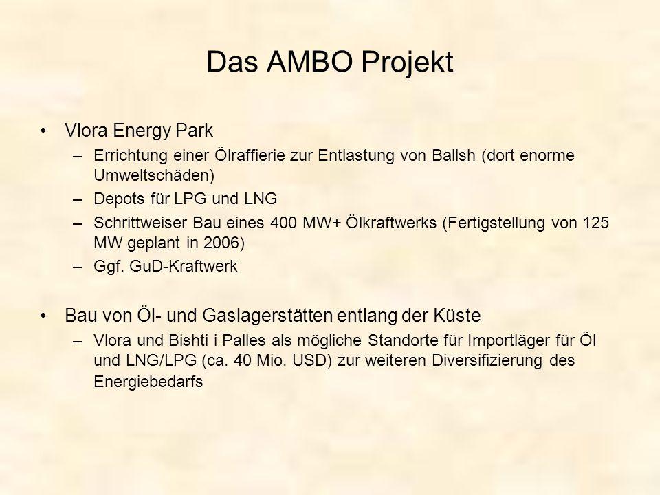 Das AMBO Projekt Vlora Energy Park