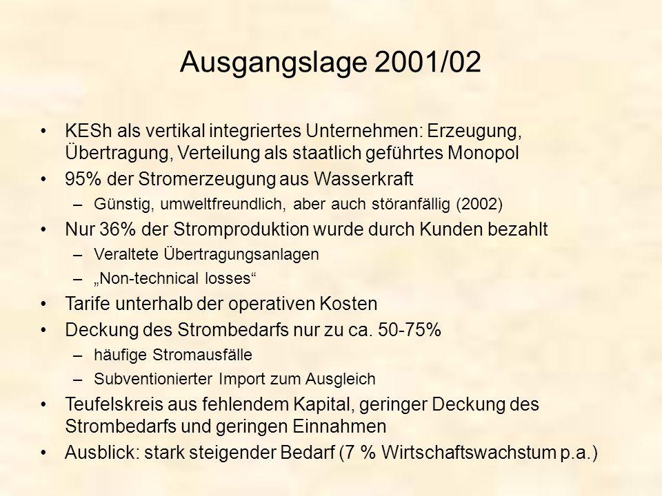 Ausgangslage 2001/02 KESh als vertikal integriertes Unternehmen: Erzeugung, Übertragung, Verteilung als staatlich geführtes Monopol.