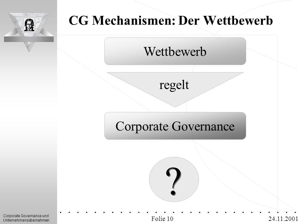 CG Mechanismen: Der Wettbewerb