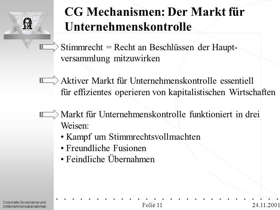 CG Mechanismen: Der Markt für Unternehmenskontrolle