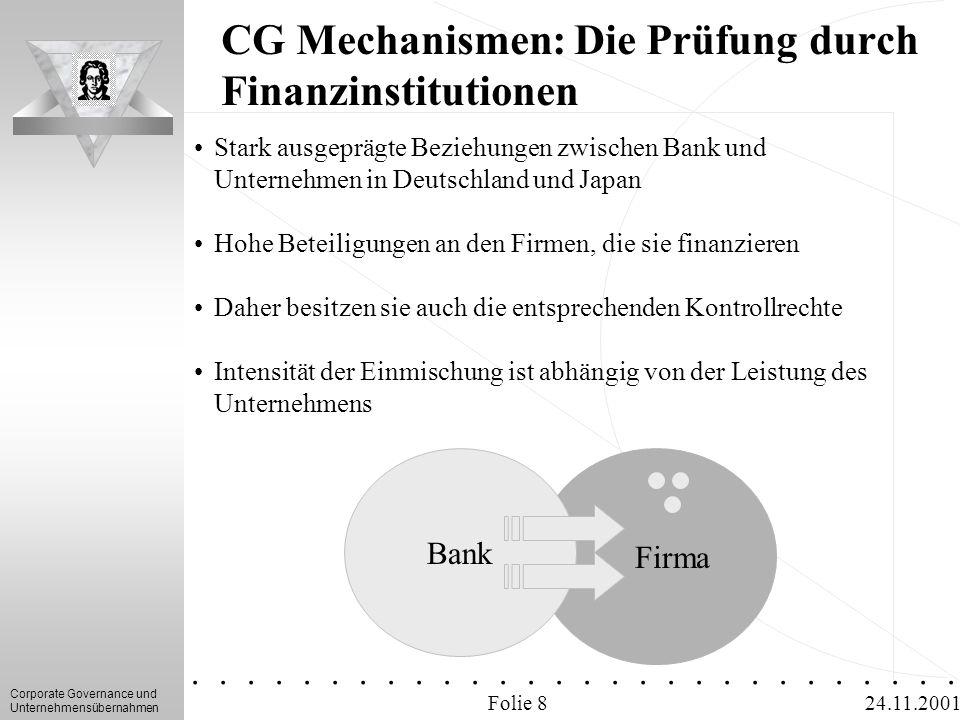 CG Mechanismen: Die Prüfung durch Finanzinstitutionen