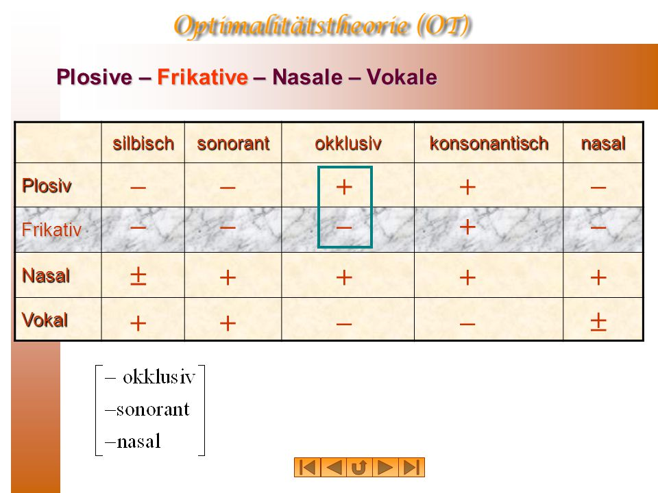 Plosive – Frikative – Nasale – Vokale