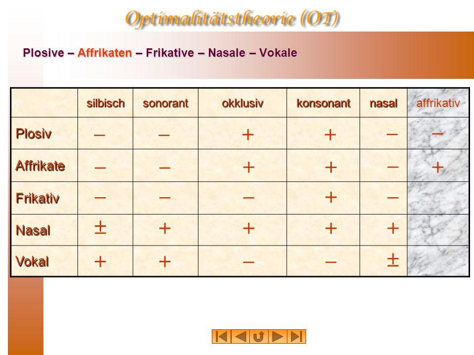 Plosive – Affrikaten – Frikative – Nasale – Vokale