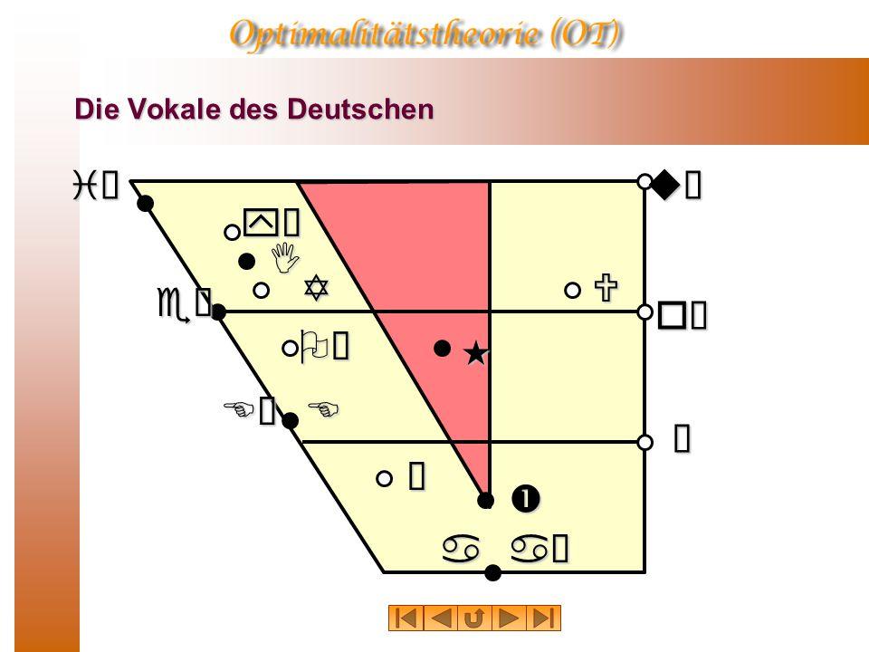 Die Vokale des Deutschen