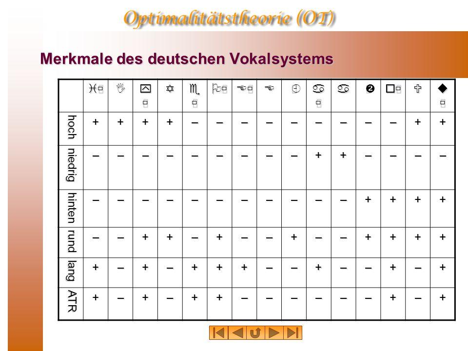 Merkmale des deutschen Vokalsystems