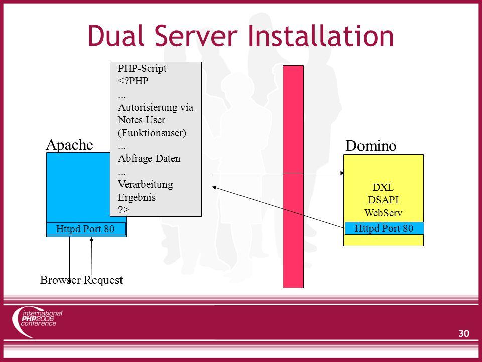 Dual Server Installation